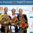 2008 New Plymouth World Cup - Women