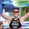 Video | London 2012 Olympic Games Contenders: Nicola Spirig
