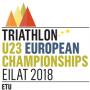 IMPORTANT NEWS: Eilat, U23