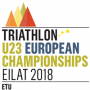 U23 Rankings: Eilat will see massive changes to the points